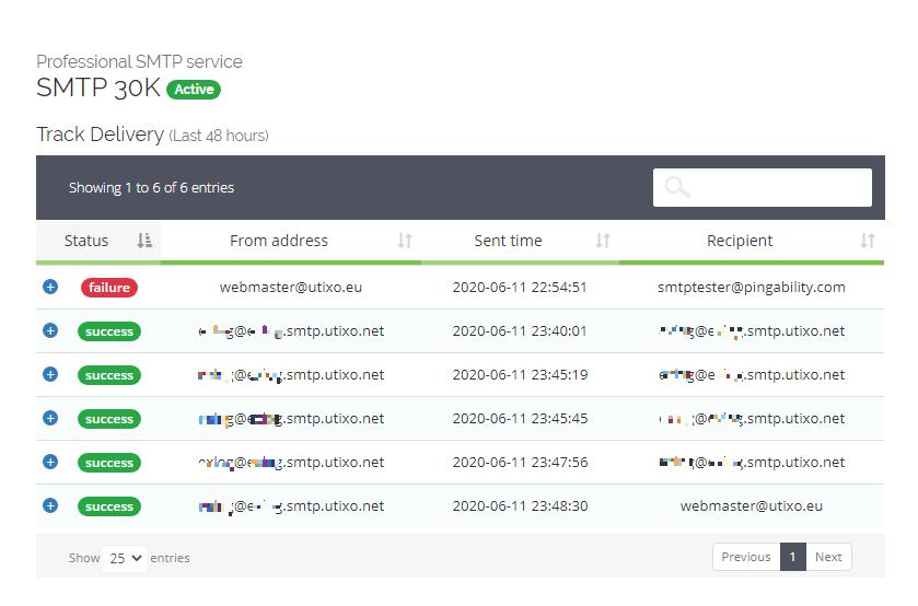 Utixo smtp service track delivery